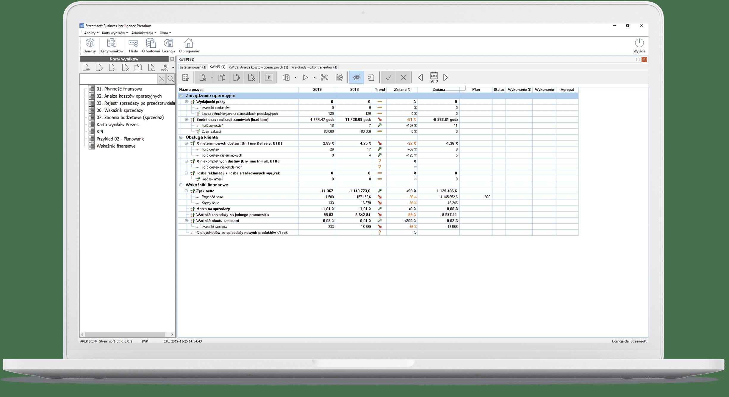 Dane pochodzące bezpośrednio z systemu ERP